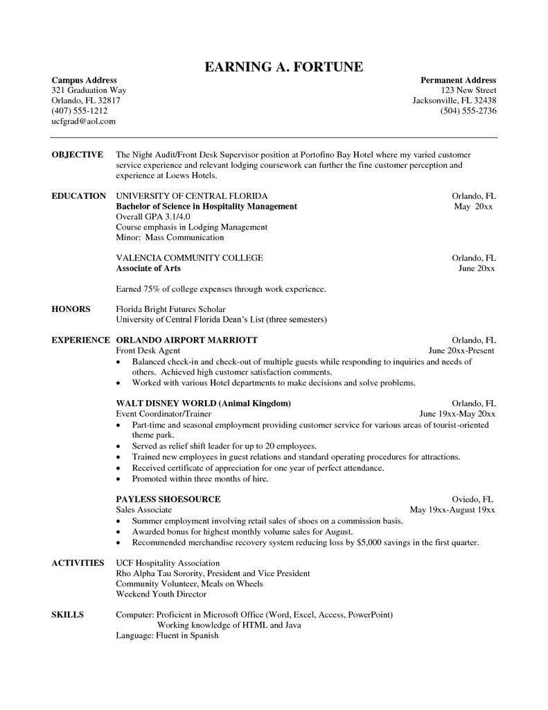 Bar association Full form Brilliant Fresh Grapher Resume Sample Beautiful Resume Quotes 0d Bar Manager