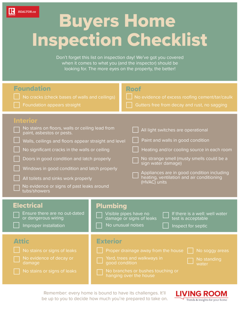 Lyft Inspection form Pdf California Brilliant Ers Home Inspection Checklist Juve Cenitdelacabrera