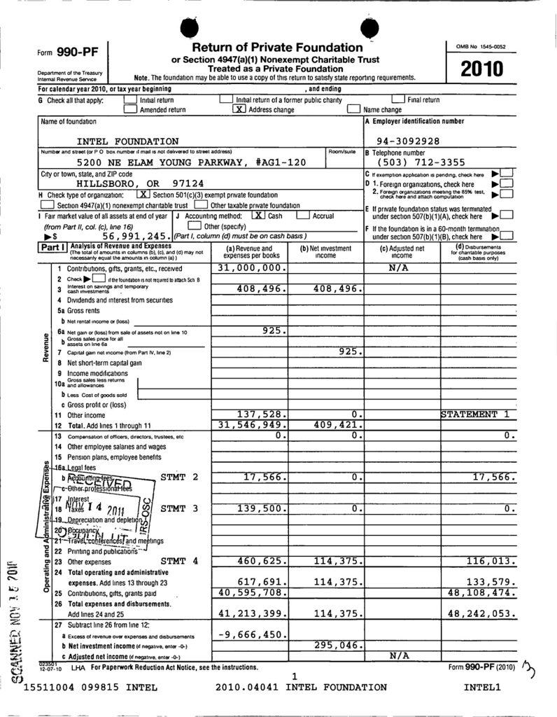 Spokane County Family Court forms Lovely form 990 Pf Return Of Private Foundation