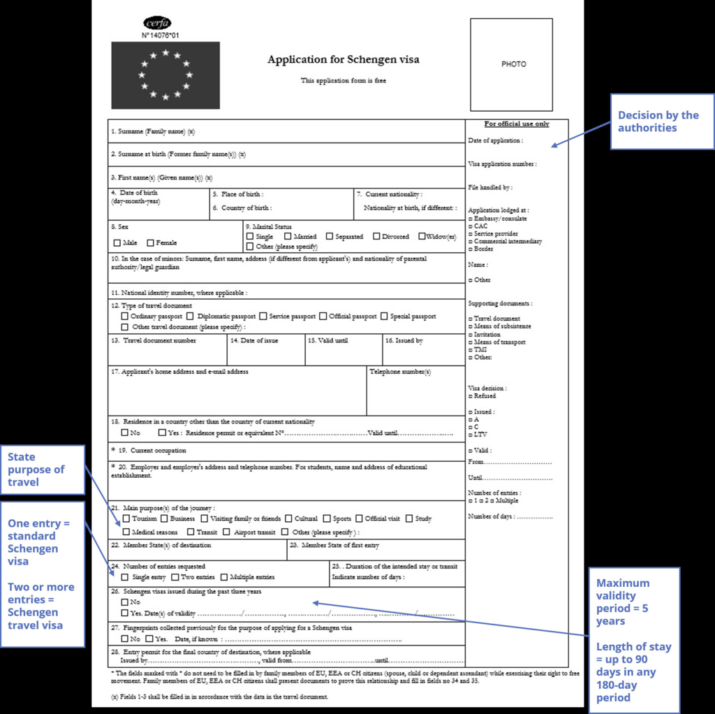 Tanzania Visa Application form Inspirational Procedure to Apply for A Short Stay Visa to Enter In France