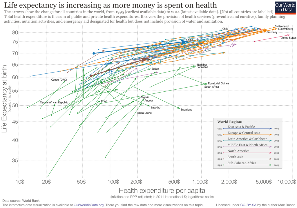 Temporary Health Care Proxy form Beautiful Financing Healthcare Our World In Data