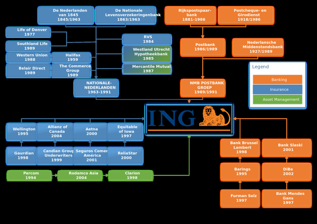 Prudential Life Insurance Change Of Ownership form Brilliant Ing Group