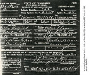 Knox County Divorce forms Awesome Tennessee Vital Records Genealogy Familysearch Wiki