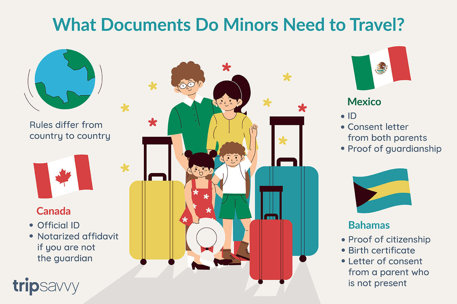 Artwork Proof Approval form New Required Documents for International Travel with Minors