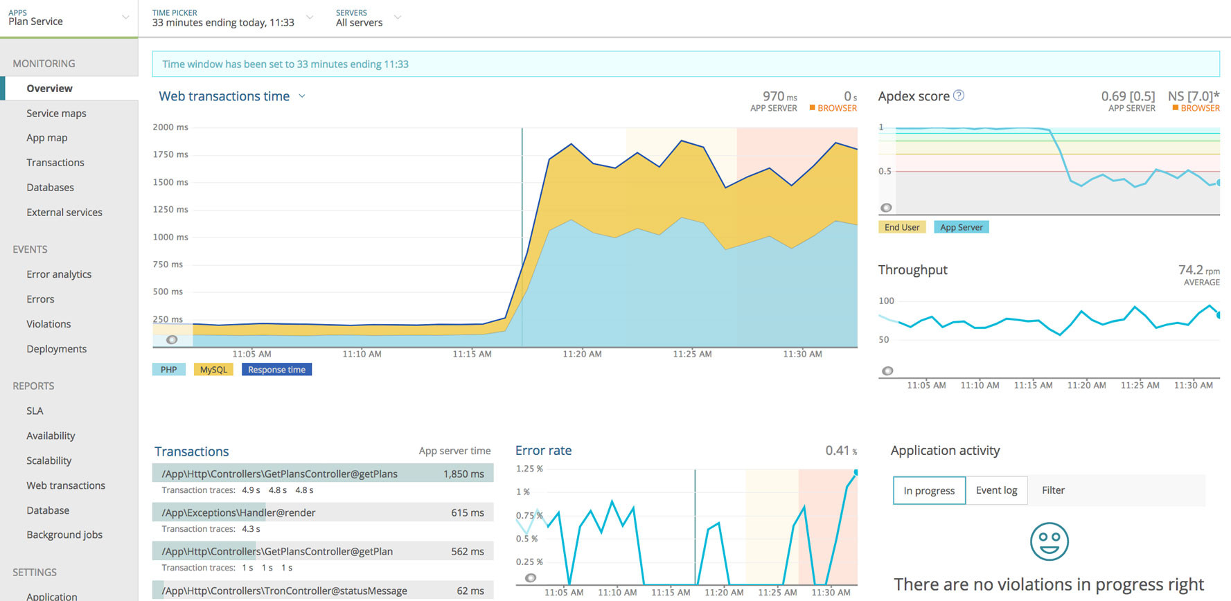 Customer Service Call Monitoring form Beautiful New Relic Application Performance Monitoring and Management