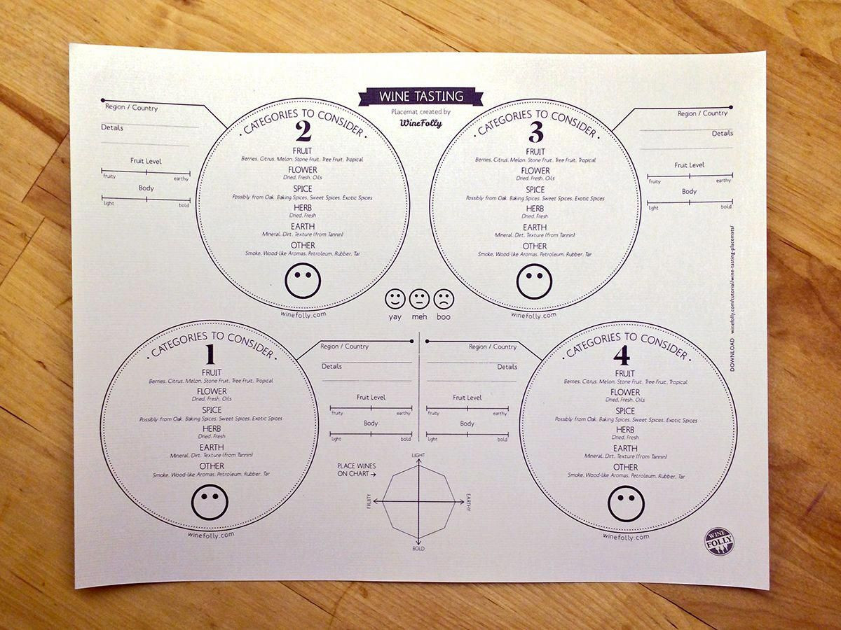 Wine Tasting Score Sheets Awesome Wine Placemats for Tasting Free Download