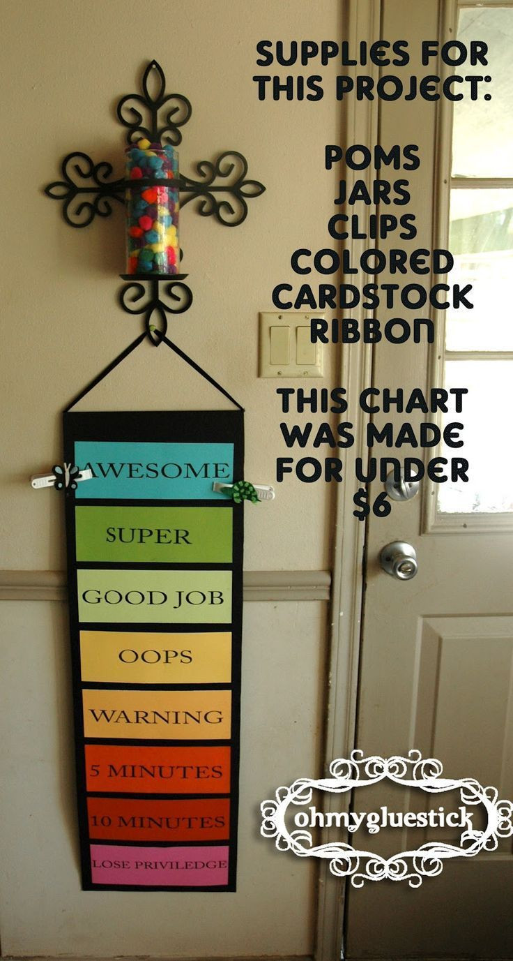 Behavior Charts for Home Unique Going to Make One for Home Behavior Chart Begin at Good