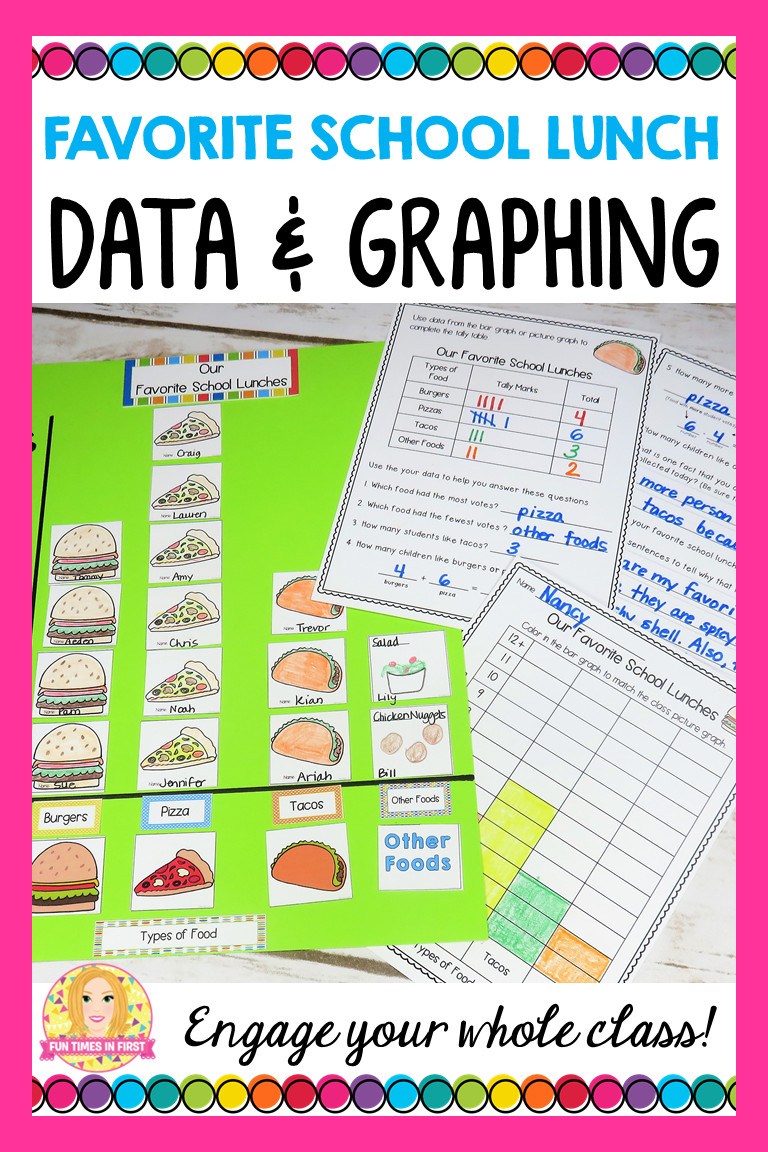 Blank Bar Graph Paper Nice Data and Graphing Activity Favorite School Lunch