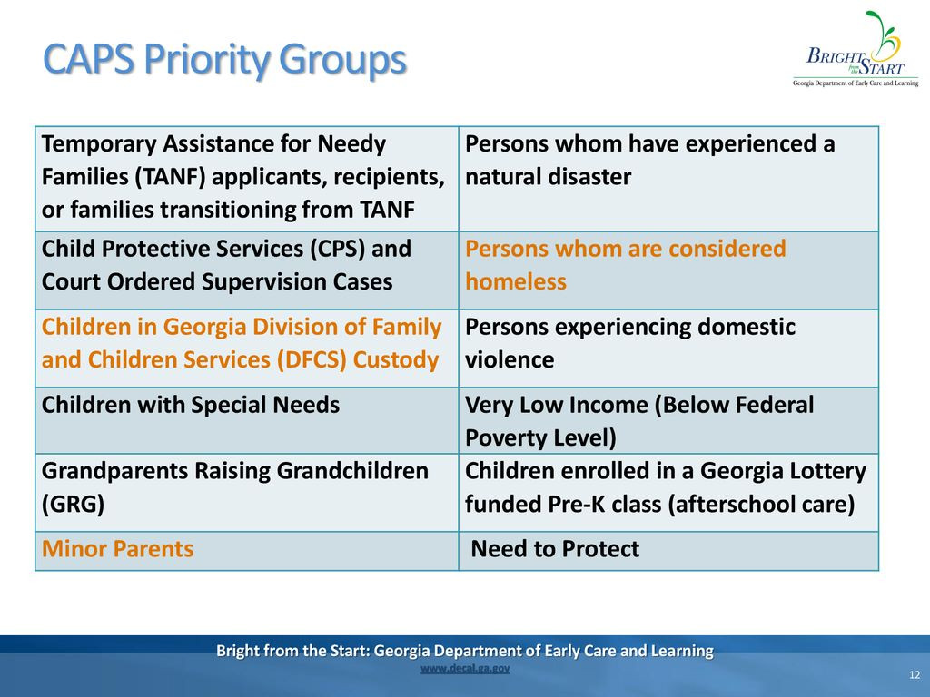 Georgia Department Of Early Care and Learning Creative Childcare and Parent Services Caps Ppt