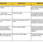 Iep Goal Tracking Sheets Creative Luxury Smart Goal Setting Worksheet for Weight Loss – Hotel