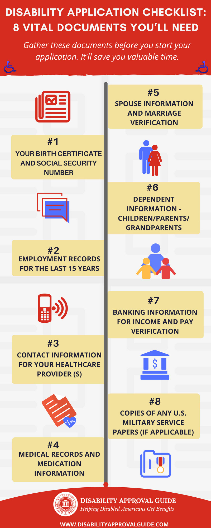 Social Security Disability Application form Easy Disability Application Checklist 8 Things You Need to Apply