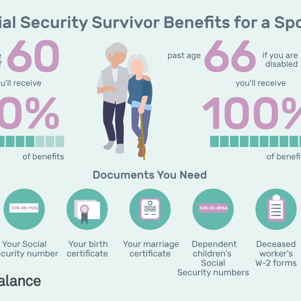 Social Security Disability Application form Elegant social Security Survivor Benefits for A Spouse