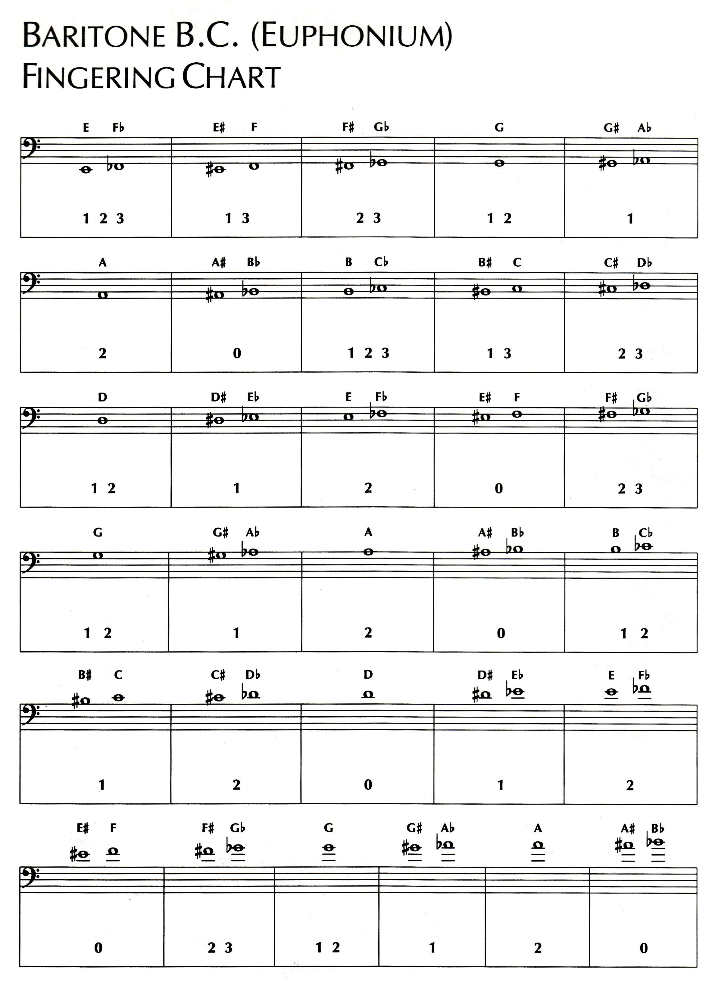 Trumpet Fingering Chart New Trumpet Fingering Chart by Alex Gonzales On Low Brass
